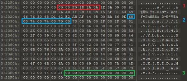 Markers to locate Meterpreter C2