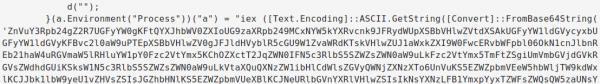 EncodedJavaScript Countercept threat hunting