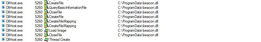 Library Files process monitor 2