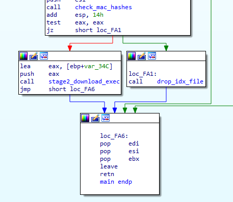 ShadowHammer branches depending on MAC address match
