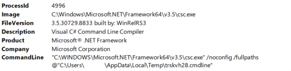 Code snippet of net command line compiler
