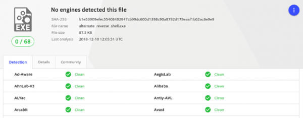 10 dynamic shellcode download vt5